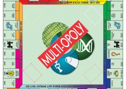 Image of Multiopoloy board